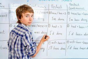 recupero del debito scolastico in inglese